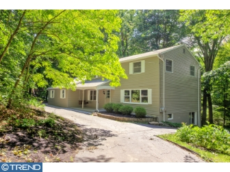 Photo of 1024 Little Shiloh Road, West Chester PA